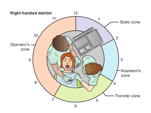 Parameters Of Designing A Technical Yet Aesthetical Dental