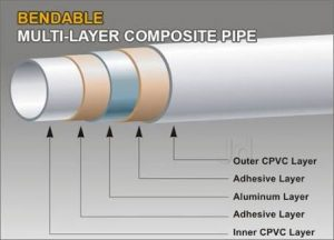 hospital design composite multi-layer pipes